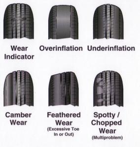 tire-wear2